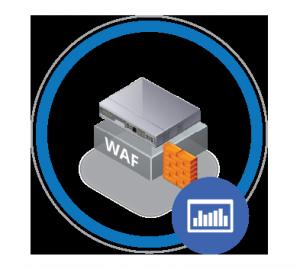 Monitoramento WAF